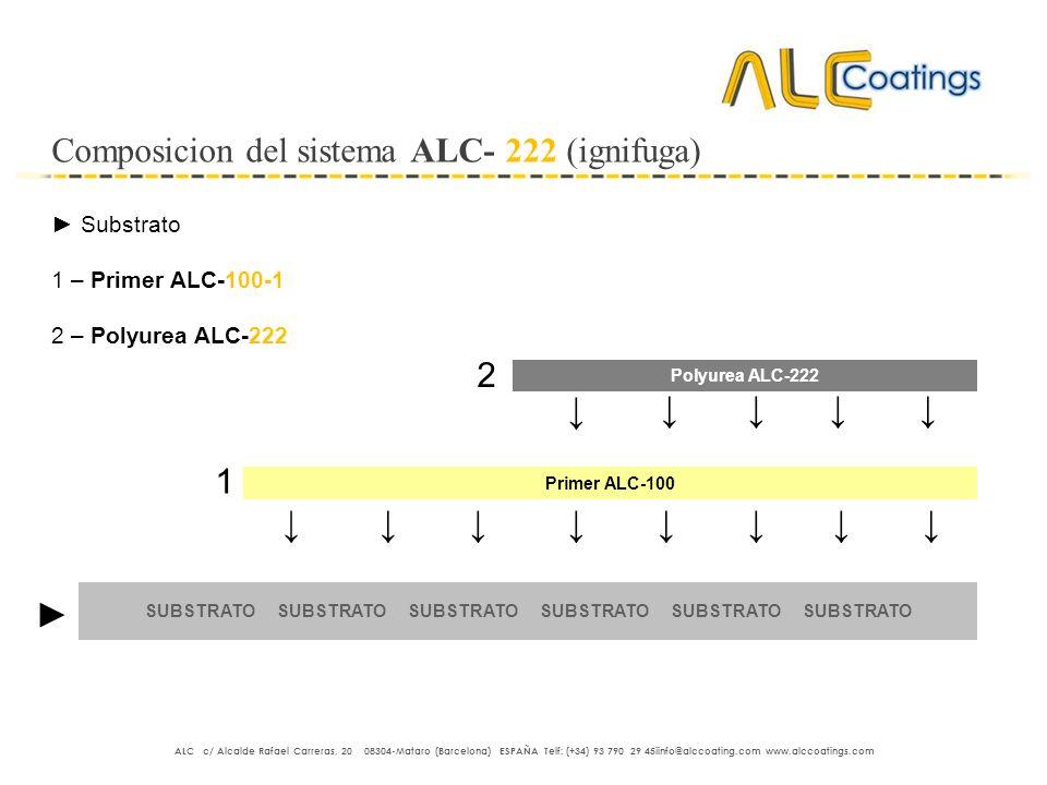 Composicion del sistema ALC- 222 (ignifuga) Substrato 1 – Primer ALC-100-1 2 – Polyurea ALC-222 SUBSTRATO SUBSTRATO SUBSTRATO Polyurea ALC-222 Primer