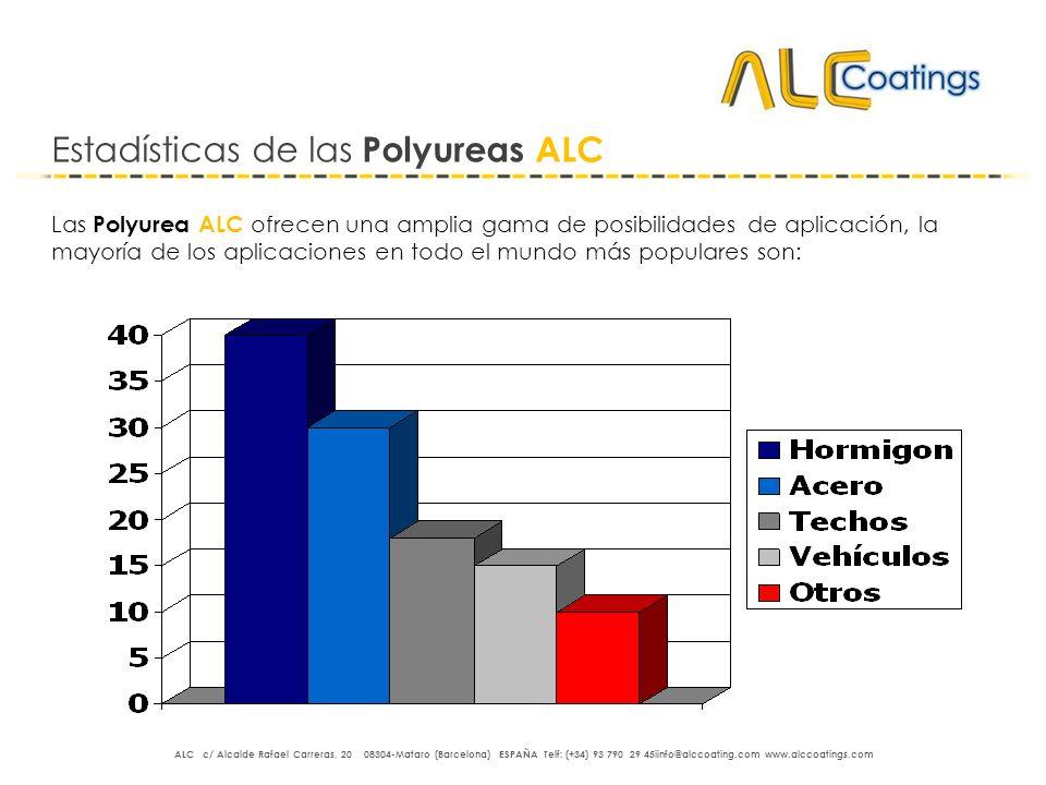 Estadísticas de las Polyureas ALC Las Polyurea ALC ofrecen una amplia gama de posibilidades de aplicación, la mayoría de los aplicaciones en todo el m