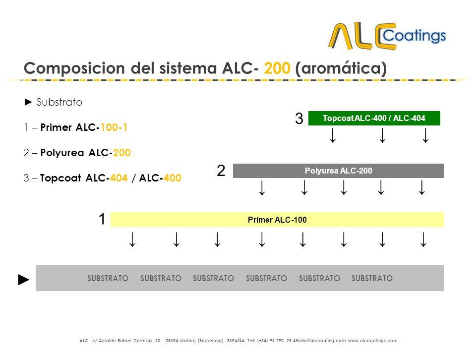Composicion del sistema ALC- 200 (aromática) Substrato 1 – Primer ALC-100-1 2 – Polyurea ALC-200 3 – Topcoat ALC-404 / ALC-400 SUBSTRATO SUBSTRATO SUB