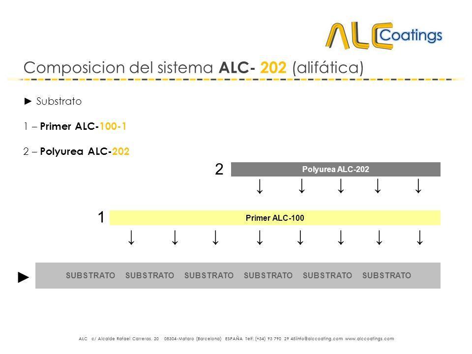 Composicion del sistema ALC- 202 (alifática) Substrato 1 – Primer ALC-100-1 2 – Polyurea ALC-202 SUBSTRATO SUBSTRATO SUBSTRATO Polyurea ALC-202 Primer
