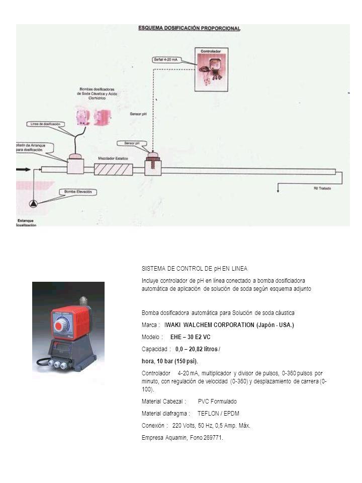 SISTEMA DE CONTROL DE pH EN LINEA Incluye controlador de pH en línea conectado a bomba dosificiadora automática de aplicación de solución de soda según esquema adjunto Bomba dosificadora automática para Solución de soda cáustica Marca : I WAKI WALCHEM CORPORATION (Japón - USA.) Modelo : EHE – 30 E2 VC Capacidad : 0,0 – 20,82 litros / hora, 10 bar (150 psi).