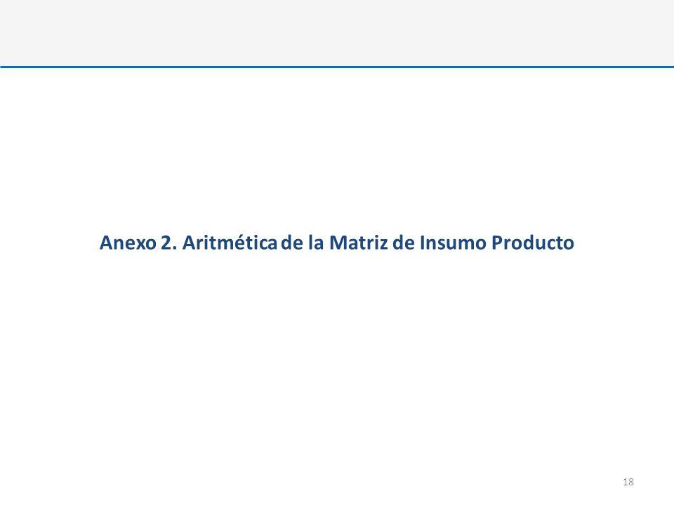 Anexo 2. Aritmética de la Matriz de Insumo Producto 18