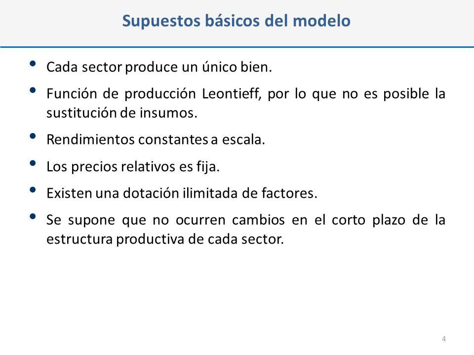 Industria Aeroespacial * Concepto Impactos Directo Resto de la economía Total Demanda intermedia1117118 Productos domésticos050 Productos importados067 Demanda final1000 Consumo Intermedio4968118 Insumos domésticos123850 Insumos importados373067 Impuestos netos de subsidios000 Producción bruta total101117218 Valor agregado5148100 Producto interno bruto5149100 Empleo180341521 Nota: Cifras en millones de pesos de 2003 *Definido en la Matriz de Insumo Producto como Fabricación de Equipo Aeroespacial Fuente: Elaboración propia con base en datos de INEGI