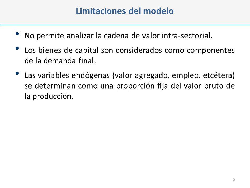 No permite analizar la cadena de valor intra-sectorial.