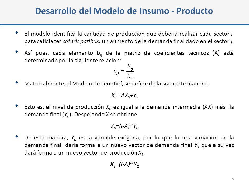 El modelo identifica la cantidad de producción que debería realizar cada sector i, para satisfacer ceteris paribus, un aumento de la demanda final dado en el sector j.