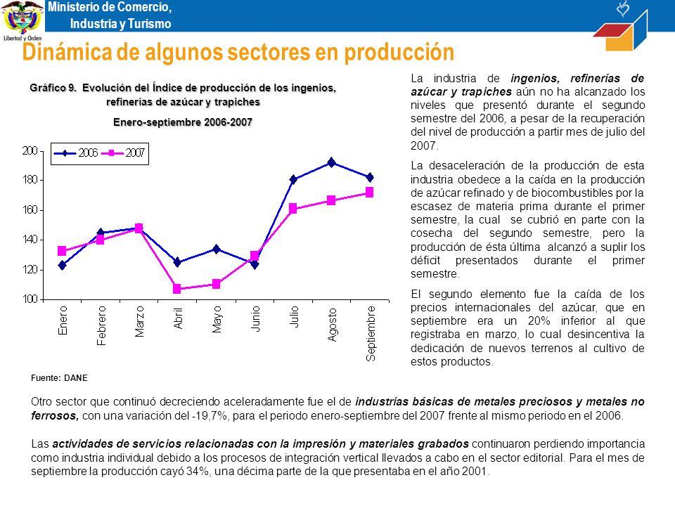 Ministerio de Comercio, Industria y Turismo Dinámica de algunos sectores en producción, La industria de ingenios, refinerías de azúcar y trapiches aún no ha alcanzado los niveles que presentó durante el segundo semestre del 2006, a pesar de la recuperación del nivel de producción a partir mes de julio del 2007.