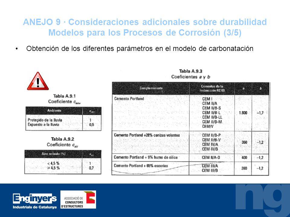 ANEJO 9 · Consideraciones adicionales sobre durabilidad Modelos para los Procesos de Corrosión (3/5) Obtención de los diferentes parámetros en el mode