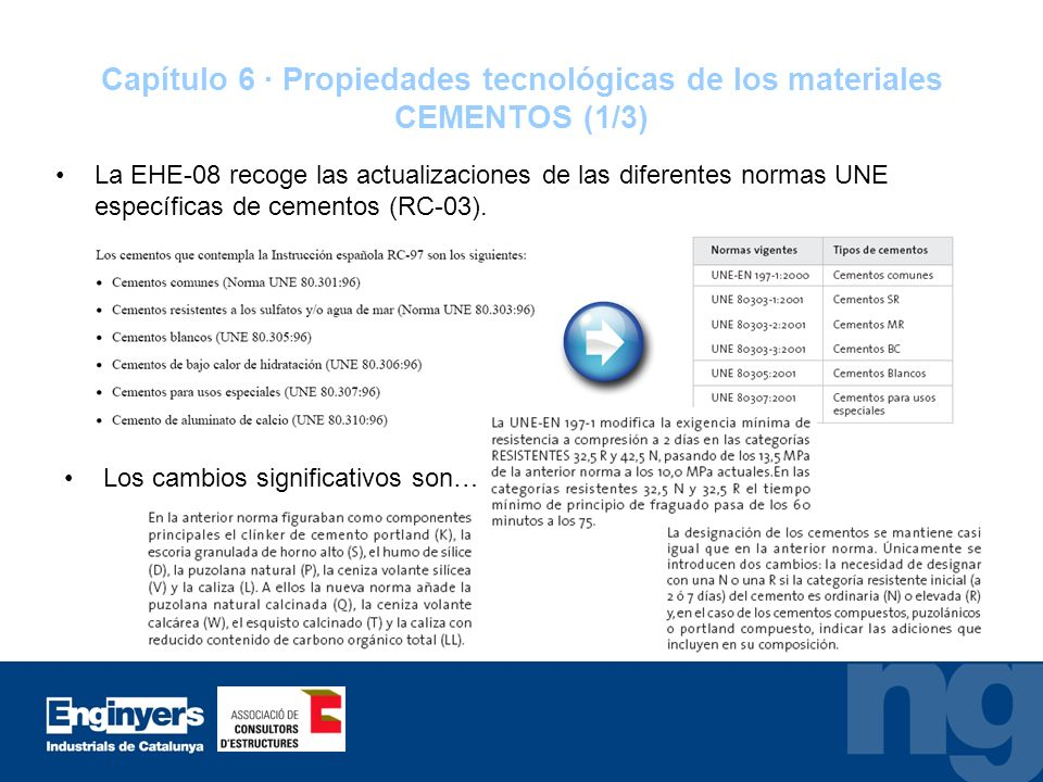 Capítulo 6 · Propiedades tecnológicas de los materiales CEMENTOS (1/3) La EHE-08 recoge las actualizaciones de las diferentes normas UNE específicas d
