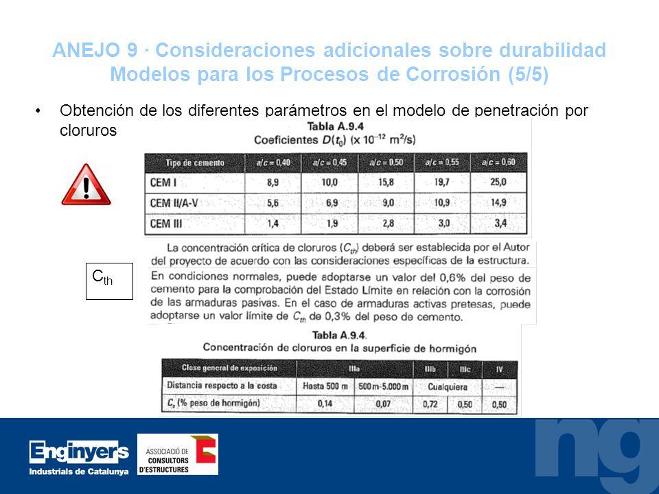 ANEJO 9 · Consideraciones adicionales sobre durabilidad Modelos para los Procesos de Corrosión (5/5) Obtención de los diferentes parámetros en el mode