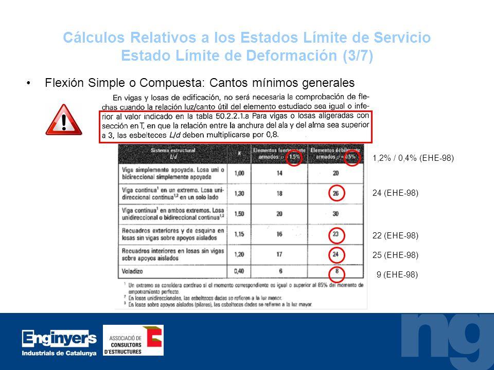 Cálculos Relativos a los Estados Límite de Servicio Estado Límite de Deformación (3/7) Flexión Simple o Compuesta: Cantos mínimos generales 24 (EHE-98