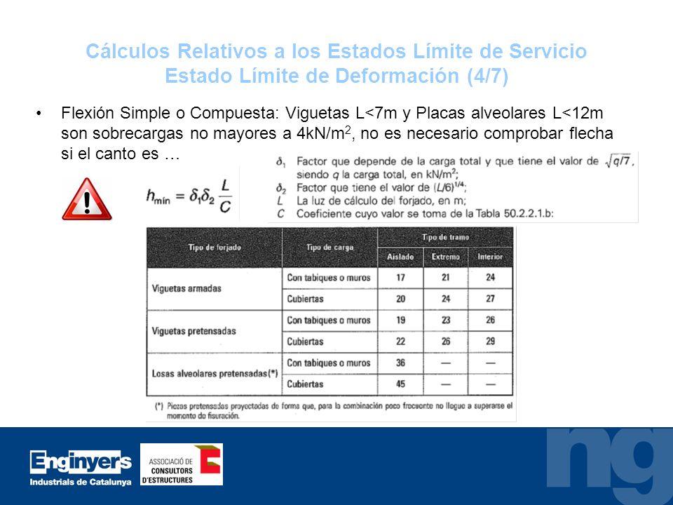 Cálculos Relativos a los Estados Límite de Servicio Estado Límite de Deformación (4/7) Flexión Simple o Compuesta: Viguetas L<7m y Placas alveolares L