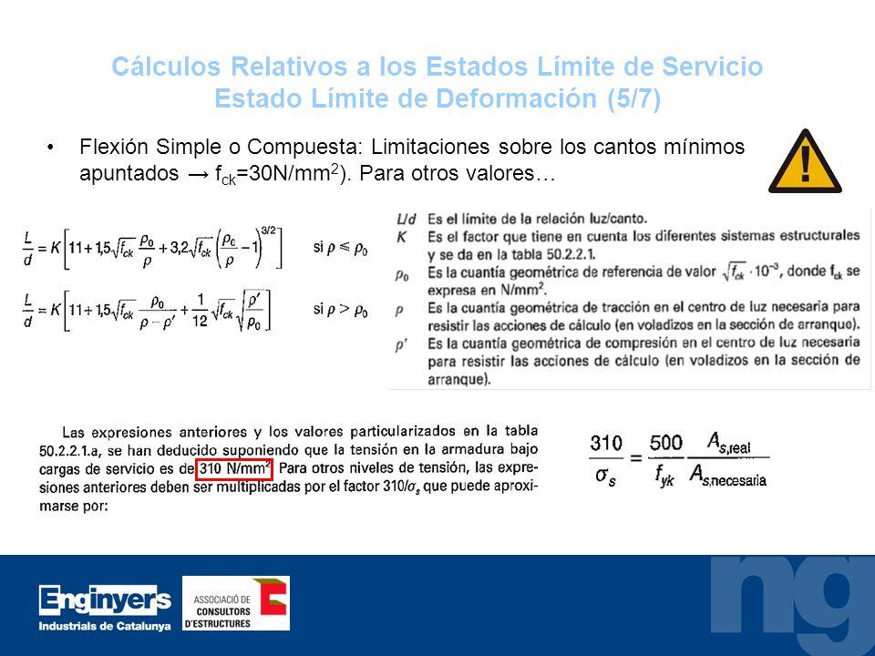 Cálculos Relativos a los Estados Límite de Servicio Estado Límite de Deformación (5/7) Flexión Simple o Compuesta: Limitaciones sobre los cantos mínim