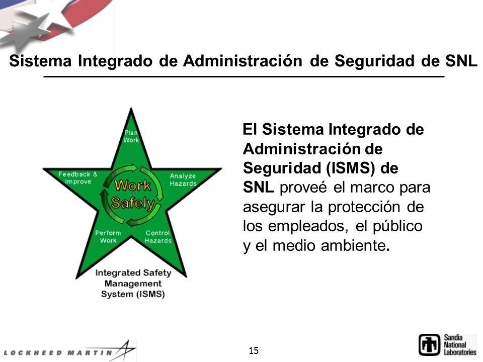15 Sistema Integrado de Administración de Seguridad de SNL El Sistema Integrado de Administración de Seguridad (ISMS) de SNL proveé el marco para asegurar la protección de los empleados, el público y el medio ambiente.