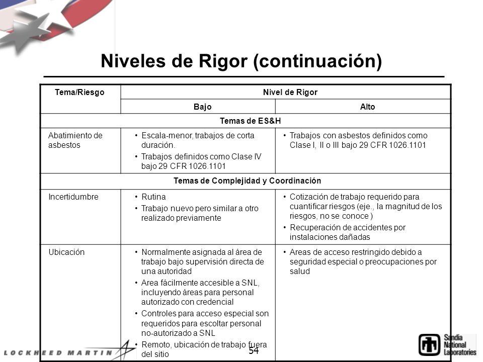 54 Niveles de Rigor (continuación) Tema/RiesgoNivel de Rigor BajoAlto Temas de ES&H Abatimiento de asbestos Escala-menor, trabajos de corta duración.