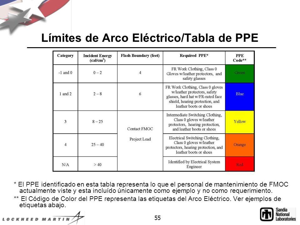 55 Límites de Arco Eléctrico/Tabla de PPE * El PPE identificado en esta tabla representa lo que el personal de mantenimiento de FMOC actualmente viste y esta incluído únicamente como ejemplo y no como requerimiento.