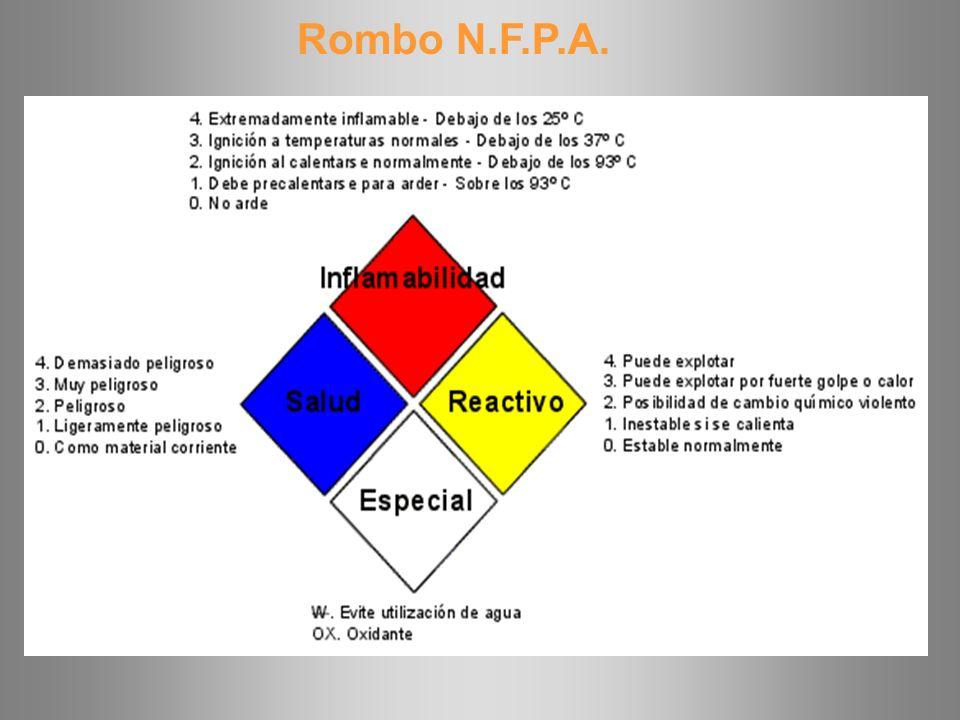 Rombo N.F.P.A.