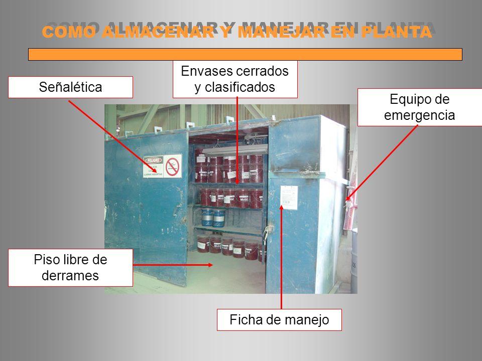 Señalética Piso libre de derrames Ficha de manejo Envases cerrados y clasificados Equipo de emergencia COMO ALMACENAR Y MANEJAR EN PLANTA