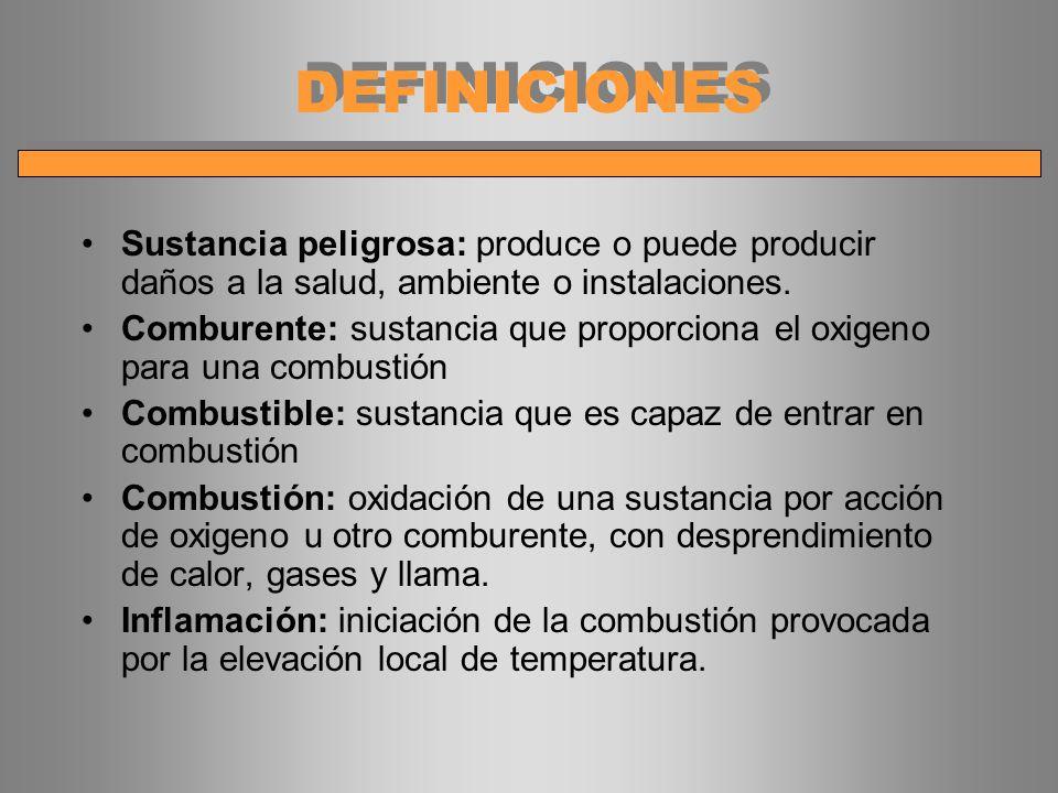 Sustancia peligrosa: produce o puede producir daños a la salud, ambiente o instalaciones. Comburente: sustancia que proporciona el oxigeno para una co