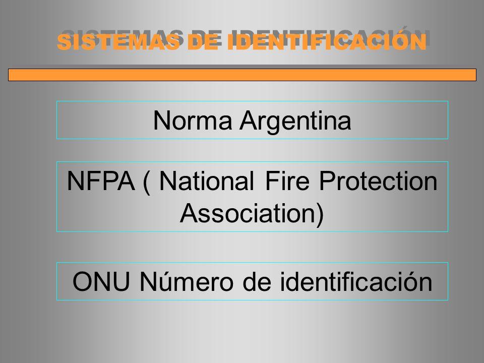 Norma Argentina NFPA ( National Fire Protection Association) SISTEMAS DE IDENTIFICACIÓN ONU Número de identificación