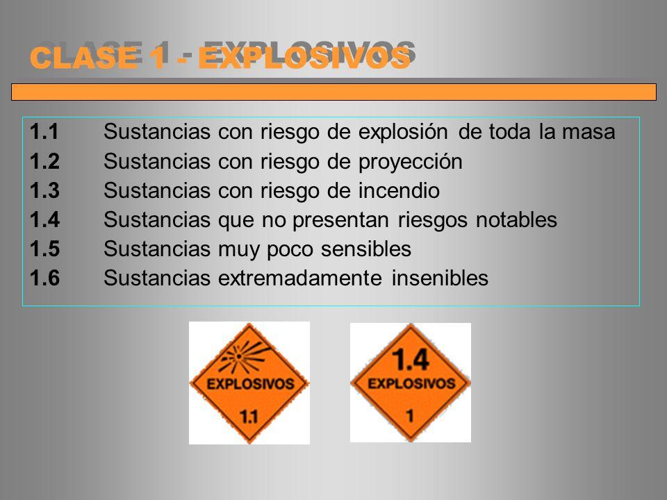 1.1Sustancias con riesgo de explosión de toda la masa 1.2Sustancias con riesgo de proyección 1.3Sustancias con riesgo de incendio 1.4Sustancias que no