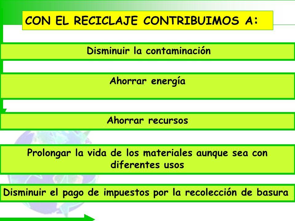 CON EL RECICLAJE CONTRIBUIMOS A : Ahorrar energía Disminuir el pago de impuestos por la recolección de basura Disminuir la contaminación Ahorrar recur