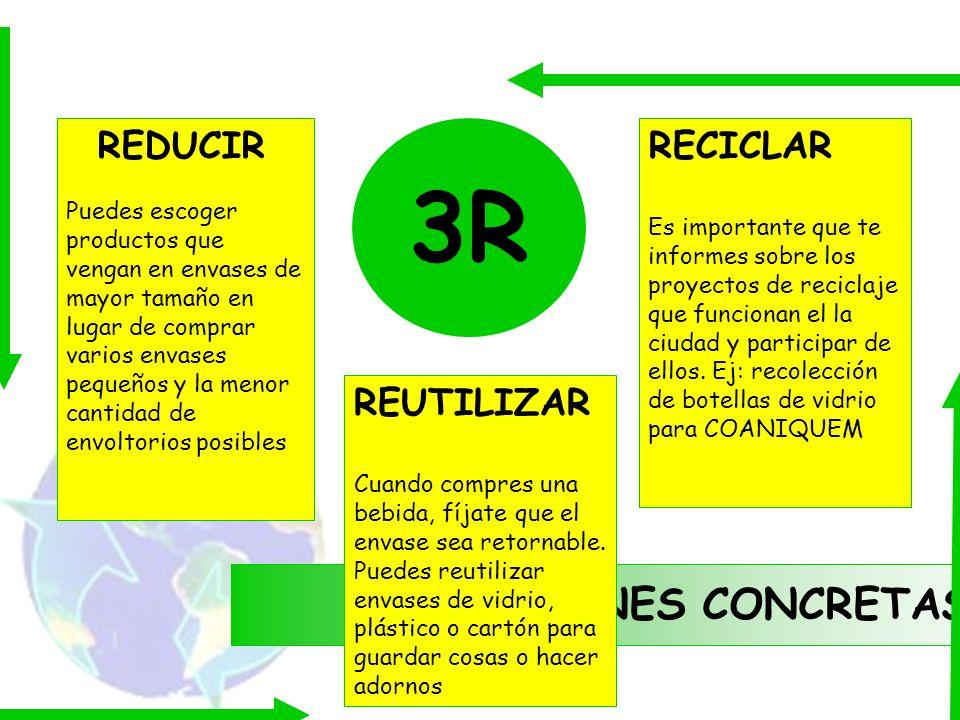 ACCIONES CONCRETAS RECICLAR Es importante que te informes sobre los proyectos de reciclaje que funcionan el la ciudad y participar de ellos. Ej: recol