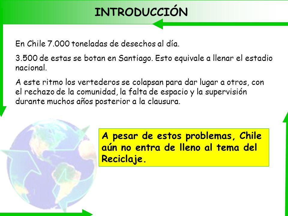 INTRODUCCIÓN En Chile 7.000 toneladas de desechos al día. 3.500 de estas se botan en Santiago. Esto equivale a llenar el estadio nacional. A este ritm