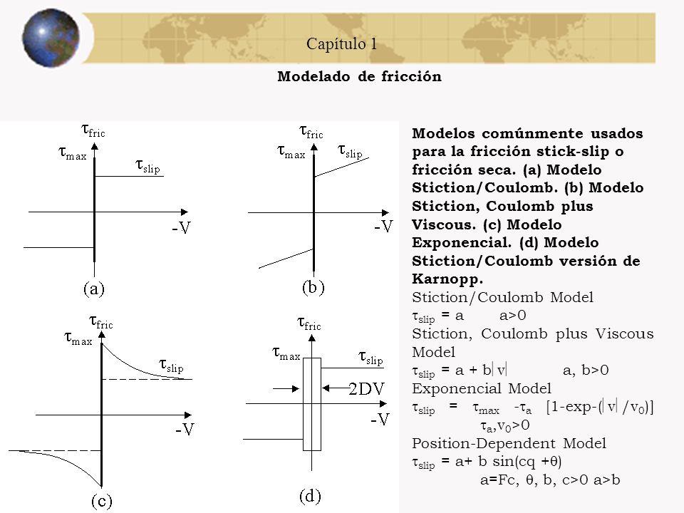 Capítulo 1 Modelado de fricción estática Siempre que existe un movimiento o tendencia de movimiento entre dos elementos, existe fuerza de fricción. El