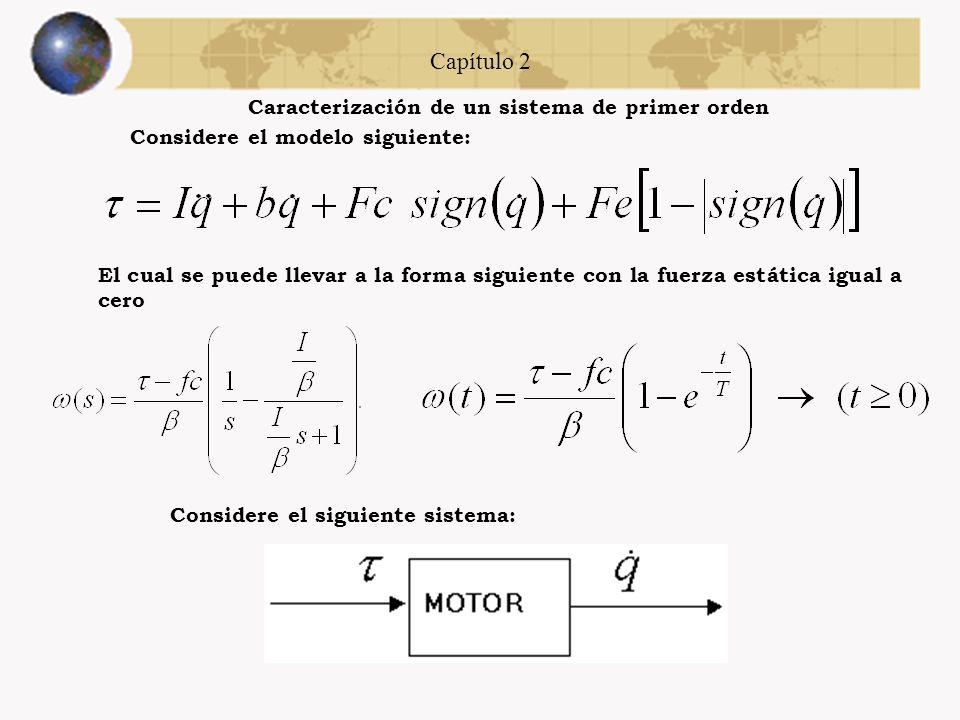 Capítulo 2 Caracterización de un sistema de primer orden Un sistema de primer orden tiene la siguiente respuesta a una entrada escalón unitario: Una d