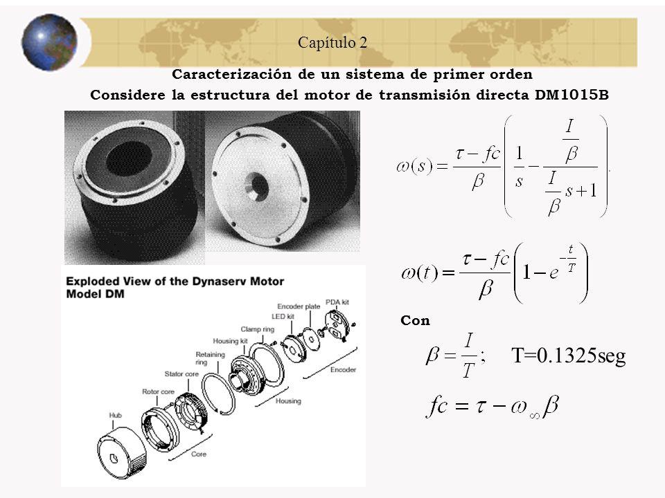 Capítulo 2 Caracterización de un sistema de primer orden Donde el escalon es de 2,5 Nm. Y se obtiene la siguiente respuesta