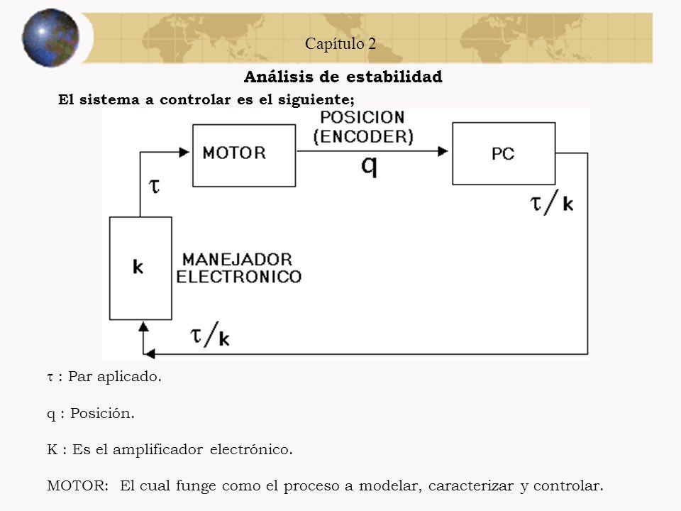 Capítulo 2 Caracterización de un sistema de primer orden Considere el momento de inercia de un cilindro hueco Para obtener la inercia del motor de tra