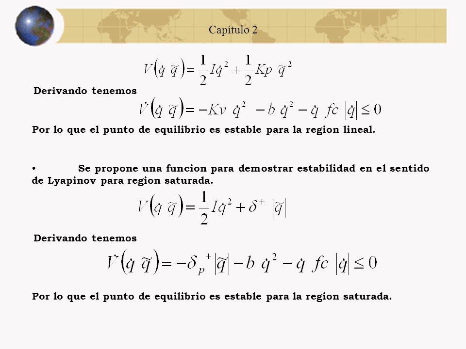 Capítulo 2 Análisis de estabilidad Controlador Función Saturado se denota por La función saturado se define como El sistema de lazo cerrado con fuerza