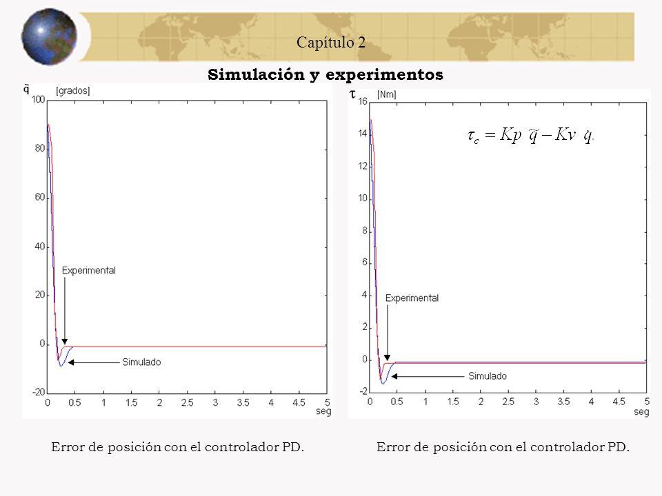 Capítulo 2 Simulación y experimentos A continuación se presenta el diagrama a bloques del sistema a simular, con el propósito de comparar los resultad