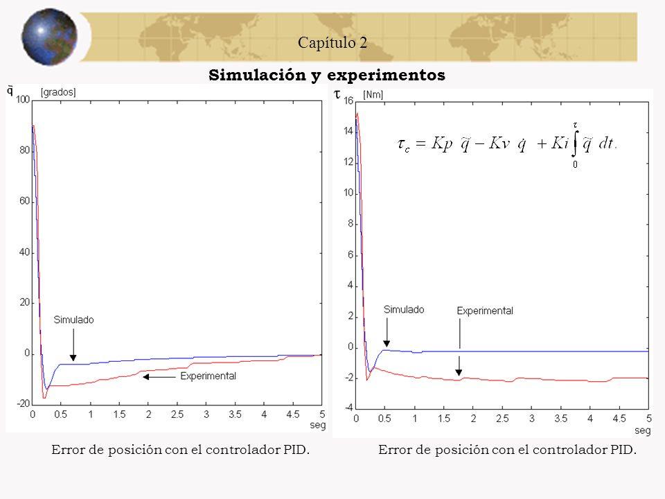 Capítulo 2 Simulación y experimentos Error de posición con el controlador PD.