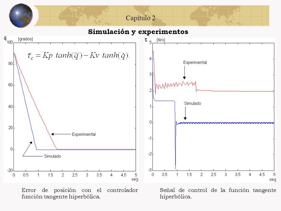 Capítulo 2 Simulación y experimentos Error de posición con el controlador PID.