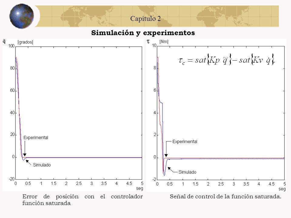 Capítulo 2 Simulación y experimentos Error de posición con el controlador función tangente hiperbólica. Señal de control de la función tangente hiperb