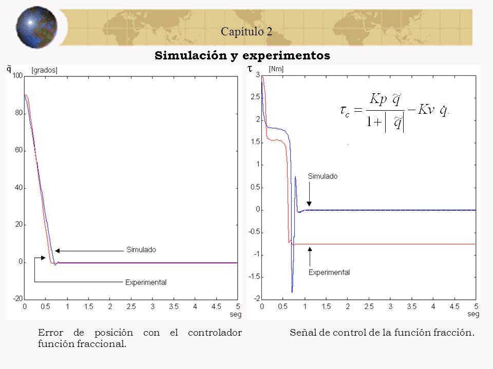 Capítulo 2 Simulación y experimentos Error de posición con el controlador función saturada Señal de control de la función saturada.