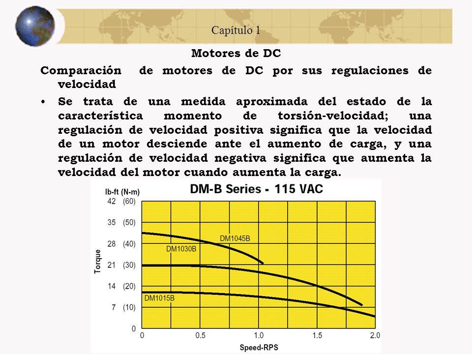 Capítulo 1 Motores de DC Comparación de motores de DC por sus regulaciones de velocidad Se trata de una medida aproximada del estado de la característica momento de torsión-velocidad; una regulación de velocidad positiva significa que la velocidad de un motor desciende ante el aumento de carga, y una regulación de velocidad negativa significa que aumenta la velocidad del motor cuando aumenta la carga.