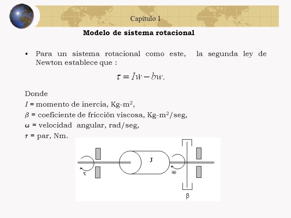 Capítulo 1 Modelo de sistema rotacional Para un sistema rotacional como este, la segunda ley de Newton establece que : Donde I = momento de inercia, Kg-m 2, = coeficiente de fricción viscosa, Kg-m 2 /seg, = velocidad angular, rad/seg, = par, Nm.