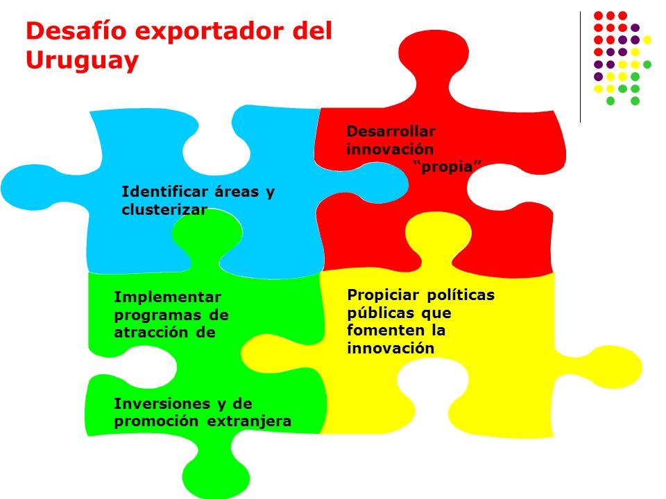 Desafío exportador del Uruguay Desarrollar innovación propia Propiciar políticas públicas que fomenten la innovación Implementar programas de atracció