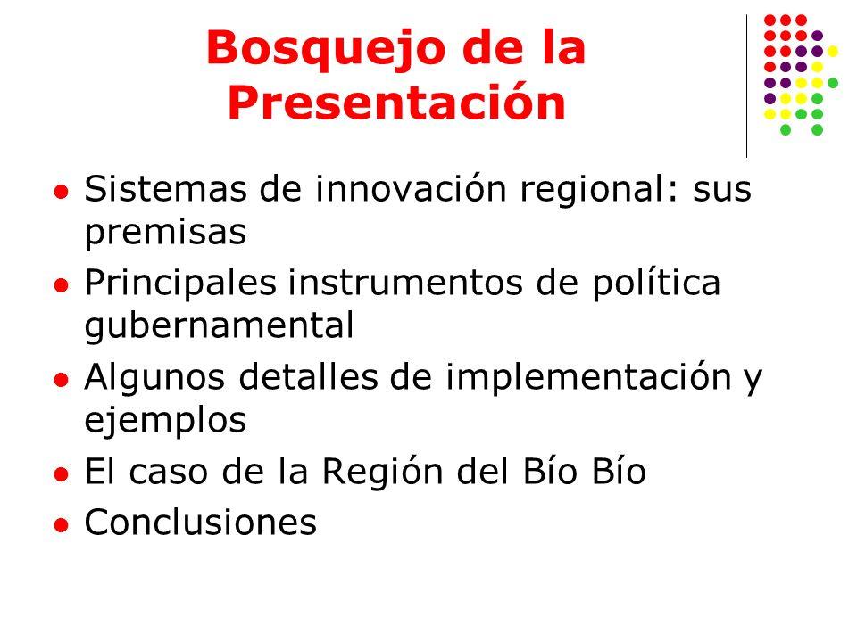 Bosquejo de la Presentación Sistemas de innovación regional: sus premisas Principales instrumentos de política gubernamental Algunos detalles de imple