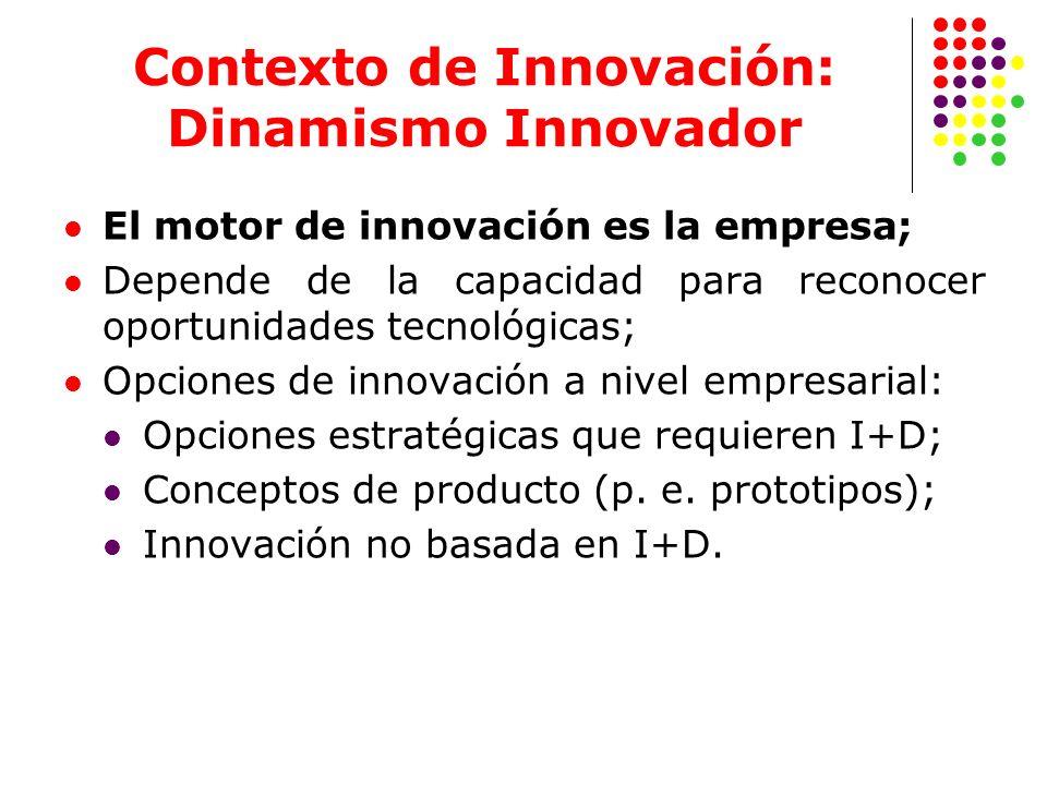 Contexto de Innovación: Dinamismo Innovador El motor de innovación es la empresa; Depende de la capacidad para reconocer oportunidades tecnológicas; O