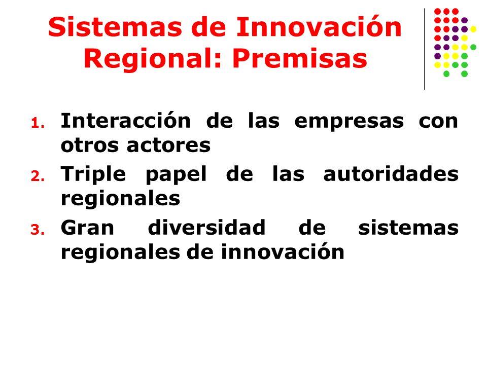 Sistemas de Innovación Regional: Premisas 1. Interacción de las empresas con otros actores 2. Triple papel de las autoridades regionales 3. Gran diver