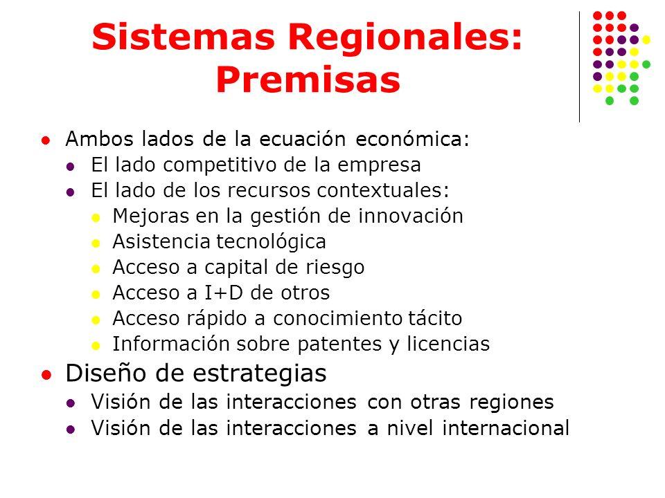 Sistemas Regionales: Premisas Ambos lados de la ecuación económica: El lado competitivo de la empresa El lado de los recursos contextuales: Mejoras en
