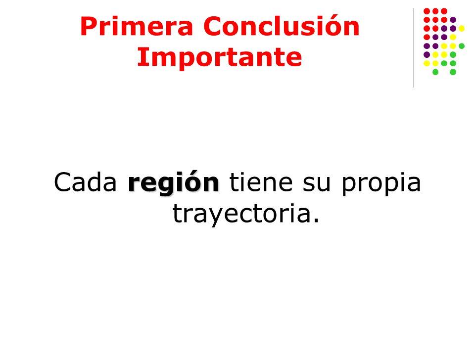 Primera Conclusión Importante región Cada región tiene su propia trayectoria.