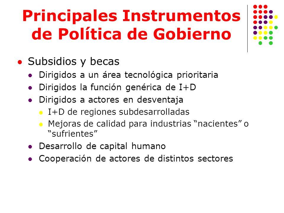 Principales Instrumentos de Política de Gobierno Subsidios y becas Dirigidos a un área tecnológica prioritaria Dirigidos la función genérica de I+D Di