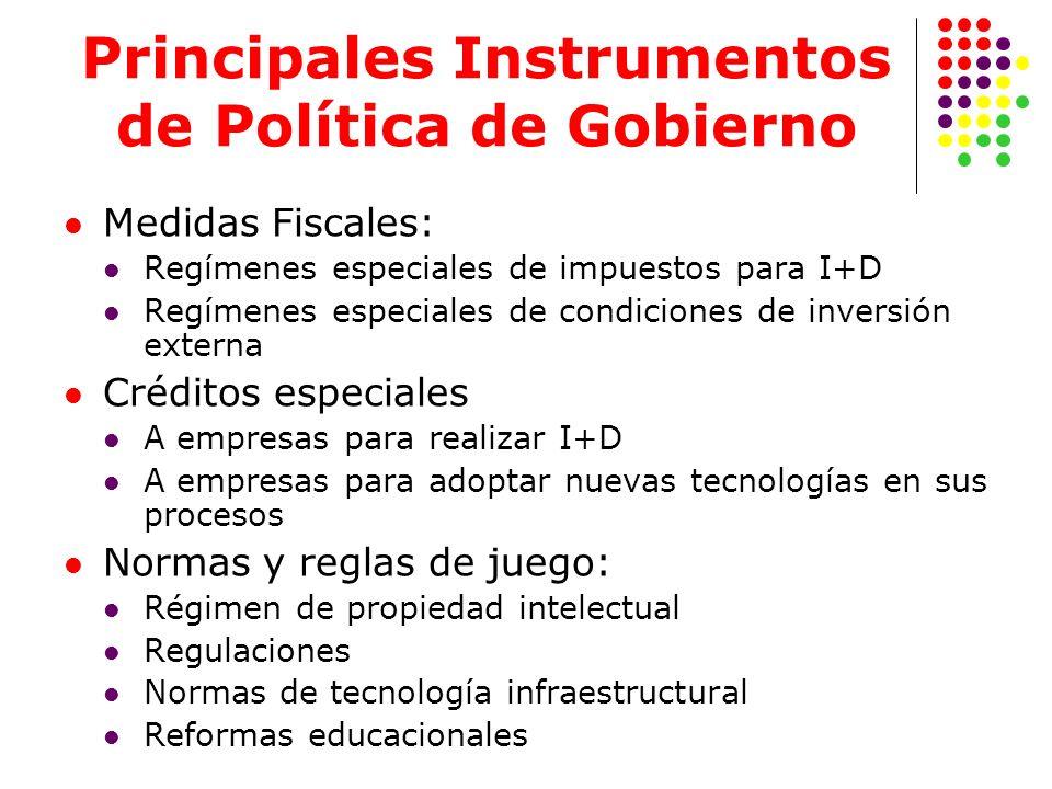 Principales Instrumentos de Política de Gobierno Medidas Fiscales: Regímenes especiales de impuestos para I+D Regímenes especiales de condiciones de i