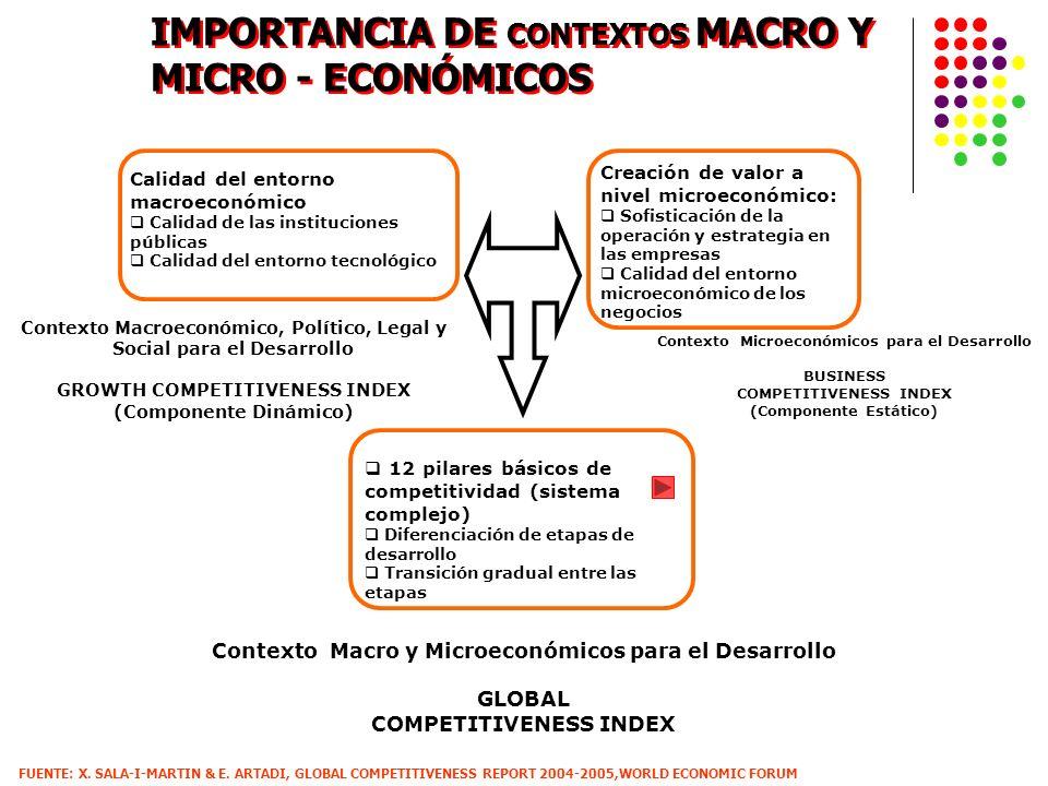 EFECTOS DE LA INNOVACIÓN