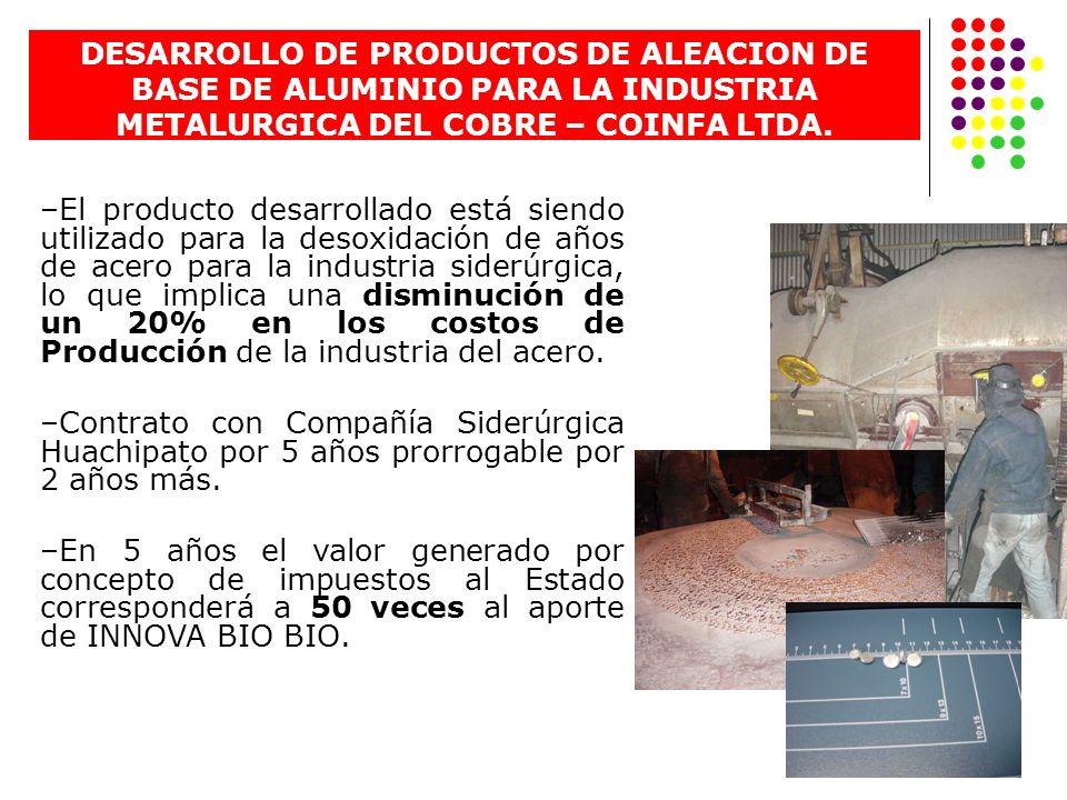 DESARROLLO DE PRODUCTOS DE ALEACION DE BASE DE ALUMINIO PARA LA INDUSTRIA METALURGICA DEL COBRE – COINFA LTDA. –El producto desarrollado está siendo u