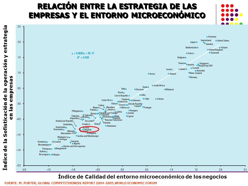 CUADRO : ETAPAS DEL DESARROLLO DE UNA ECONOMÍA CUADRO : ETAPAS DEL DESARROLLO DE UNA ECONOMÍA FUENTE: X.